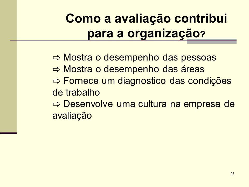 25 Como a avaliação contribui para a organização .