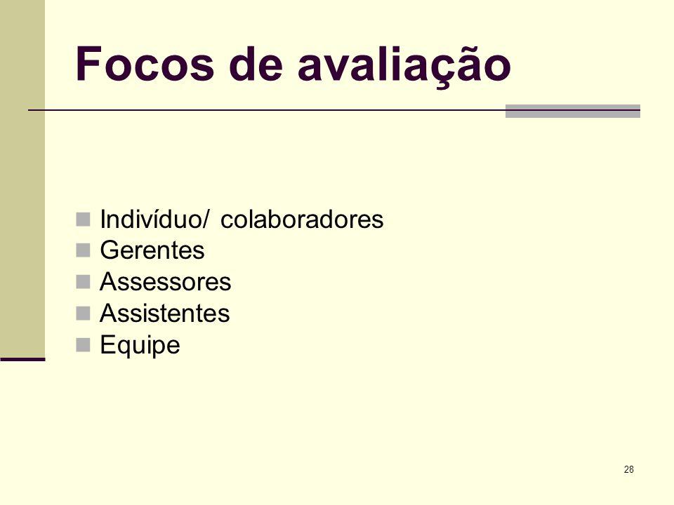 28 Focos de avaliação Indivíduo/ colaboradores Gerentes Assessores Assistentes Equipe