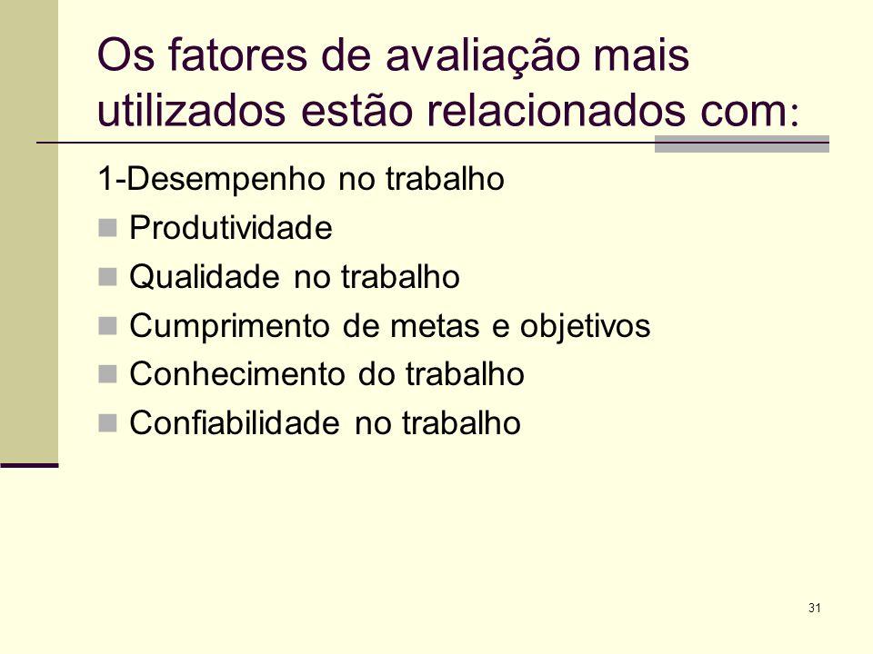 31 Os fatores de avaliação mais utilizados estão relacionados com : 1-Desempenho no trabalho Produtividade Qualidade no trabalho Cumprimento de metas e objetivos Conhecimento do trabalho Confiabilidade no trabalho
