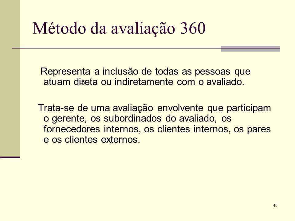 40 Método da avaliação 360 Representa a inclusão de todas as pessoas que atuam direta ou indiretamente com o avaliado. Trata-se de uma avaliação envol