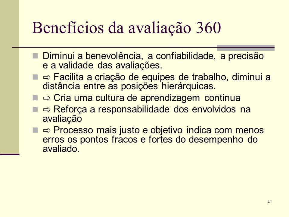 41 Benefícios da avaliação 360 Diminui a benevolência, a confiabilidade, a precisão e a validade das avaliações. Facilita a criação de equipes de trab