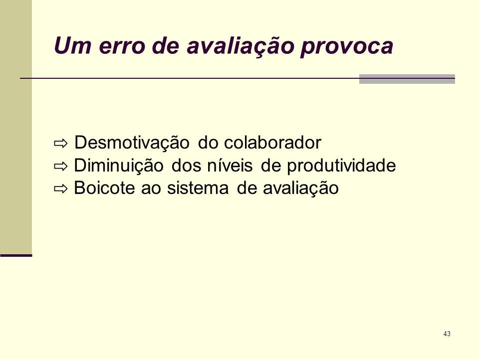 43 Um erro de avaliação provoca Desmotivação do colaborador Diminuição dos níveis de produtividade Boicote ao sistema de avaliação