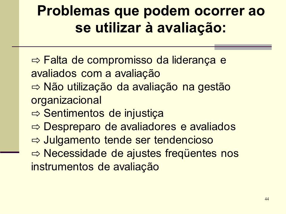 44 Problemas que podem ocorrer ao se utilizar à avaliação: Falta de compromisso da liderança e avaliados com a avaliação Não utilização da avaliação n