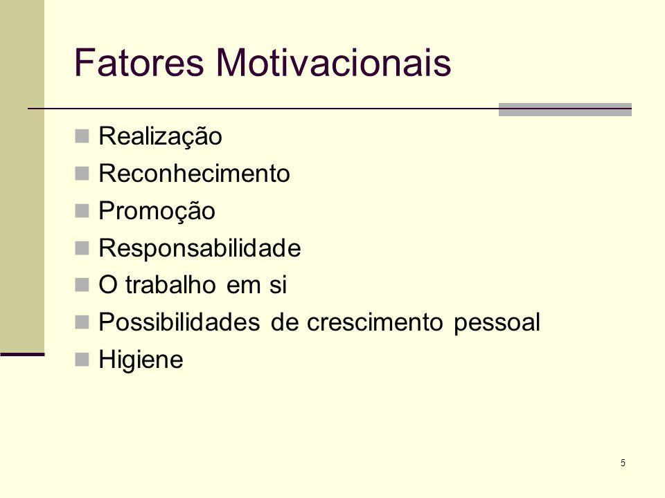 5 Fatores Motivacionais Realização Reconhecimento Promoção Responsabilidade O trabalho em si Possibilidades de crescimento pessoal Higiene