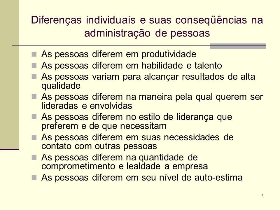 7 Diferenças individuais e suas conseqüências na administração de pessoas As pessoas diferem em produtividade As pessoas diferem em habilidade e talen