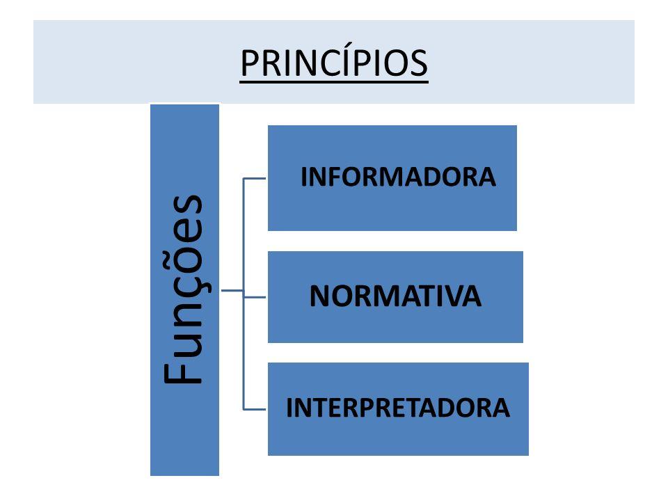 PRINCÍPIOS Funções informadora, tendo em vista que, de forma direta ou indireta, inspiram o legislador, servindo-lhe como fundamento do ordenamento jurídico e diretriz; normativa, dado o fato de atuarem de forma supletiva, no caso de ausência de lei, ou seja, funcionam como elemento de integração da norma jurídica; e, interpretadora, eis que funcionam como um critério de orientação do juiz ou do intérprete da lei
