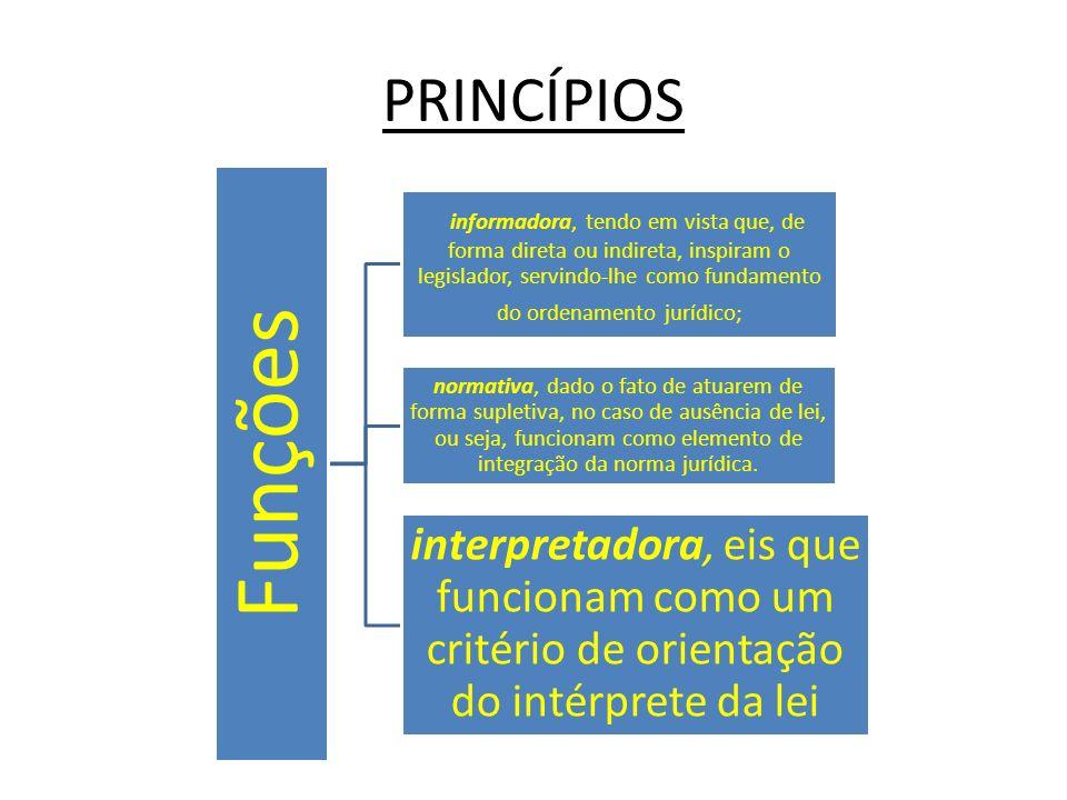 PRINCÍPIOS Funções informadora, tendo em vista que, de forma direta ou indireta, inspiram o legislador, servindo-lhe como fundamento do ordenamento ju