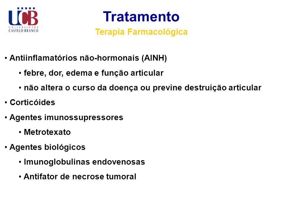 Tratamento Terapia Farmacológica Antiinflamatórios não-hormonais (AINH) febre, dor, edema e função articular não altera o curso da doença ou previne d