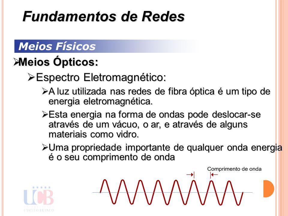 Meios Físicos Meios Ópticos: Meios Ópticos: Espectro Eletromagnético: Espectro Eletromagnético: A luz utilizada nas redes de fibra óptica é um tipo de