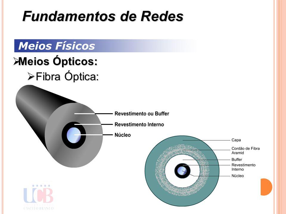 Meios Físicos Meios Ópticos: Meios Ópticos: Fibra Óptica: Fibra Óptica: Fundamentos de Redes