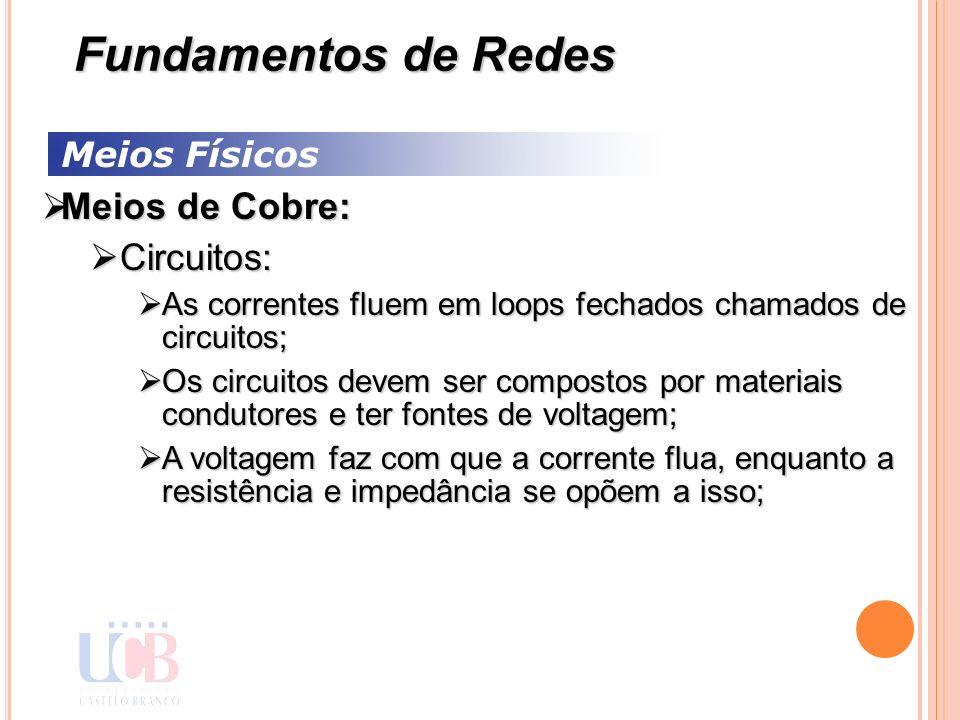Meios Físicos Meios de Cobre: Meios de Cobre: Circuitos: Circuitos: As correntes fluem em loops fechados chamados de circuitos; As correntes fluem em