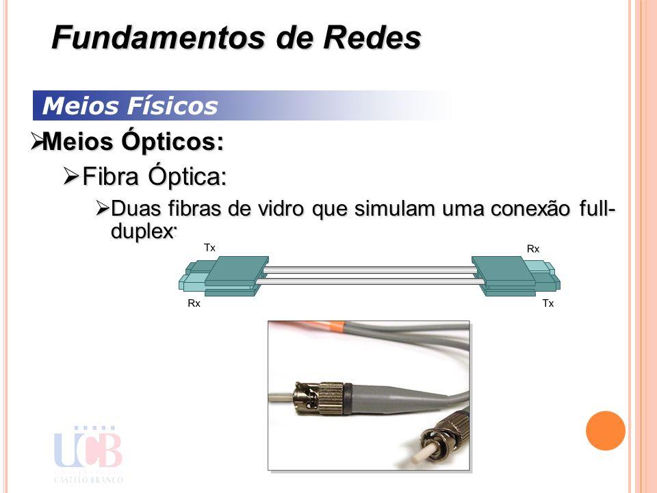 Meios Físicos Meios Ópticos: Meios Ópticos: Fibra Óptica: Fibra Óptica: Duas fibras de vidro que simulam uma conexão full- duplex: Duas fibras de vidr