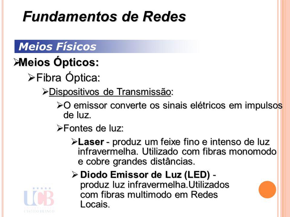 Meios Físicos Meios Ópticos: Meios Ópticos: Fibra Óptica: Fibra Óptica: Dispositivos de Transmissão: Dispositivos de Transmissão: O emissor converte o