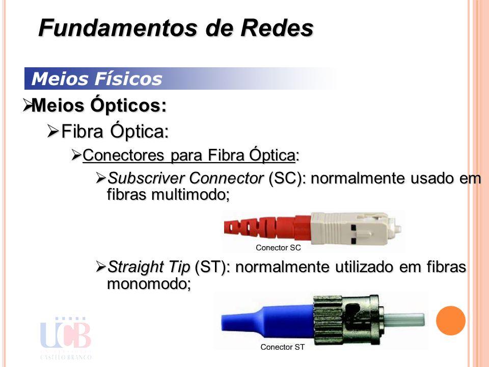 Meios Físicos Meios Ópticos: Meios Ópticos: Fibra Óptica: Fibra Óptica: Conectores para Fibra Óptica: Conectores para Fibra Óptica: Subscriver Connect