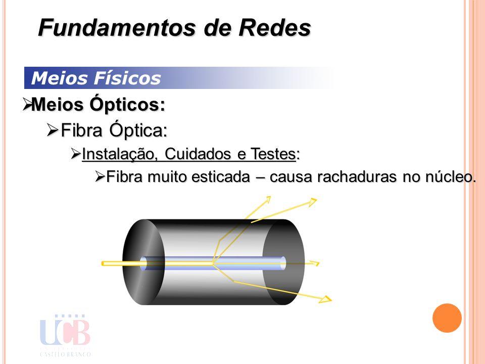 Meios Físicos Meios Ópticos: Meios Ópticos: Fibra Óptica: Fibra Óptica: Instalação, Cuidados e Testes: Instalação, Cuidados e Testes: Fibra muito esti