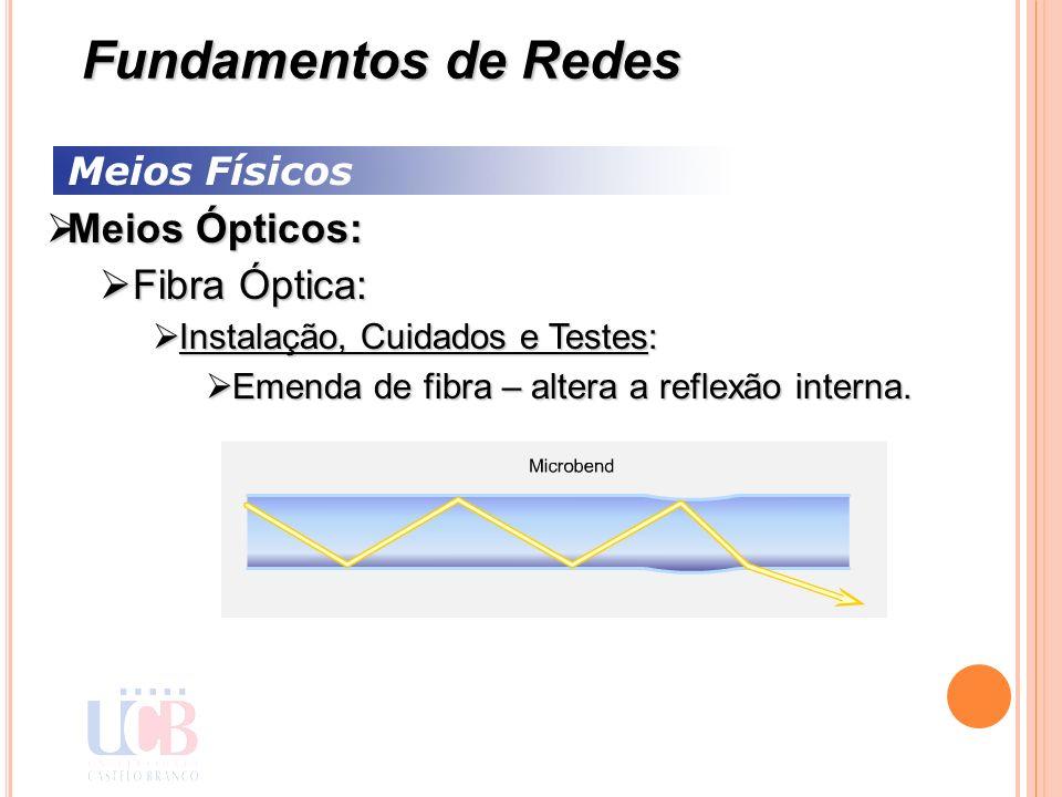 Meios Físicos Meios Ópticos: Meios Ópticos: Fibra Óptica: Fibra Óptica: Instalação, Cuidados e Testes: Instalação, Cuidados e Testes: Emenda de fibra