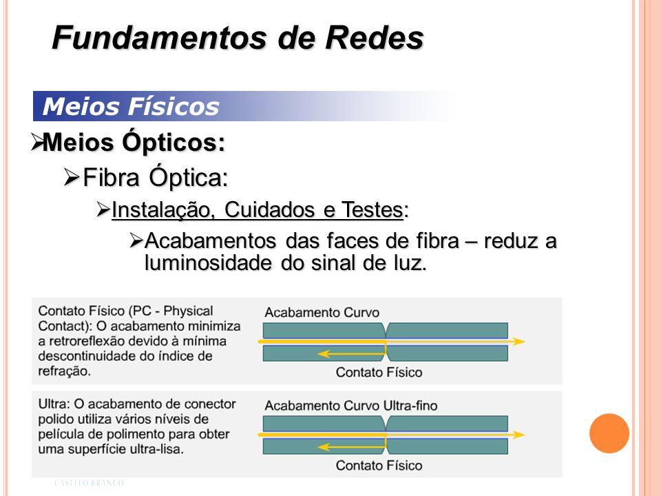 Meios Físicos Meios Ópticos: Meios Ópticos: Fibra Óptica: Fibra Óptica: Instalação, Cuidados e Testes: Instalação, Cuidados e Testes: Acabamentos das