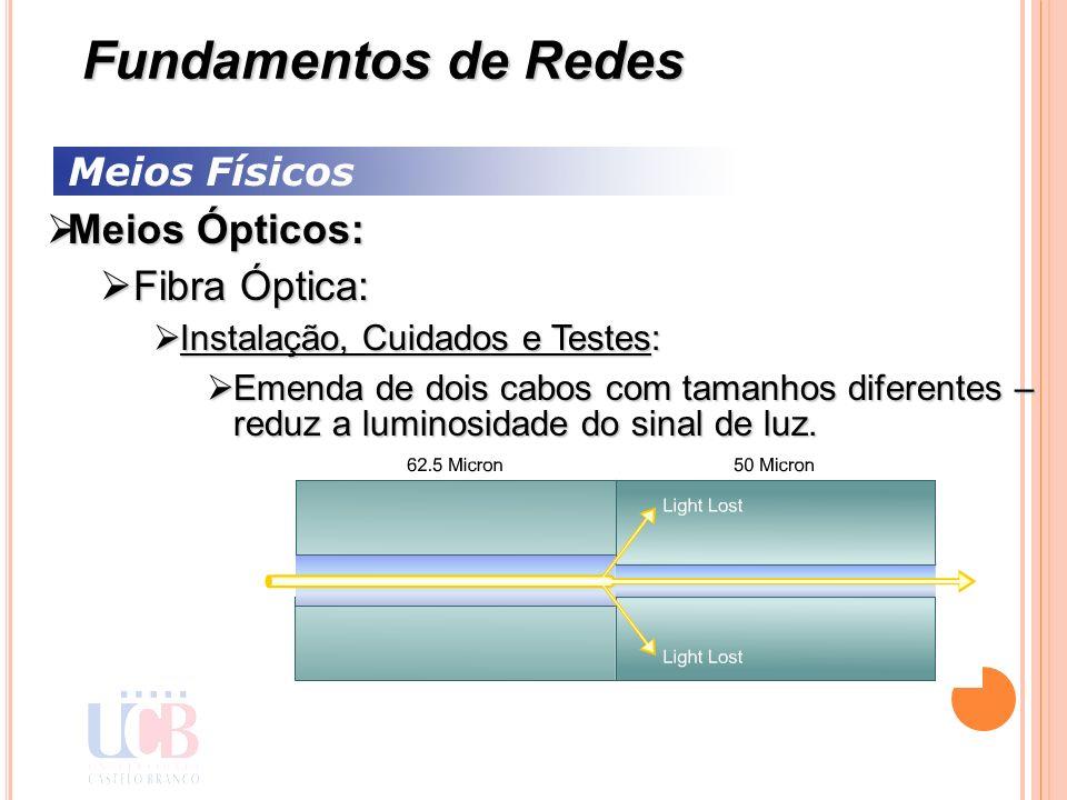 Meios Físicos Meios Ópticos: Meios Ópticos: Fibra Óptica: Fibra Óptica: Instalação, Cuidados e Testes: Instalação, Cuidados e Testes: Emenda de dois c