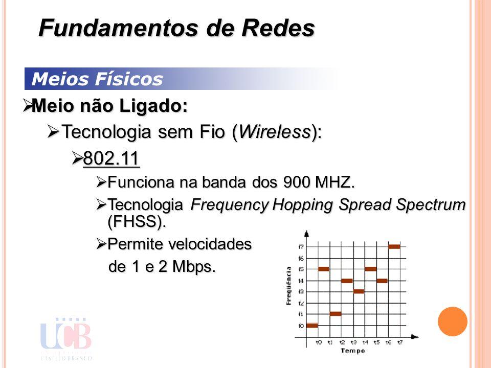 Meios Físicos Meio não Ligado: Meio não Ligado: Tecnologia sem Fio (Wireless): Tecnologia sem Fio (Wireless): 802.11 802.11 Funciona na banda dos 900