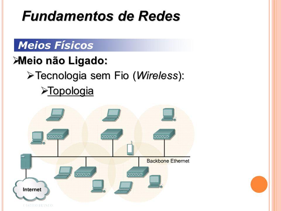 Meios Físicos Meio não Ligado: Meio não Ligado: Tecnologia sem Fio (Wireless): Tecnologia sem Fio (Wireless): Topologia Topologia Fundamentos de Redes