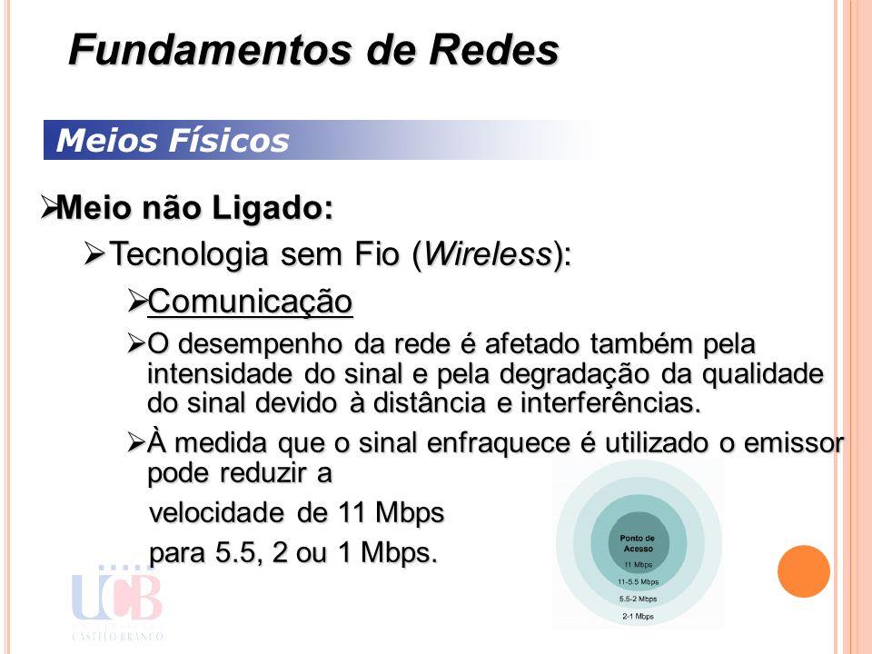 Meios Físicos Meio não Ligado: Meio não Ligado: Tecnologia sem Fio (Wireless): Tecnologia sem Fio (Wireless): Comunicação Comunicação O desempenho da