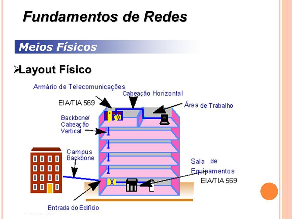 Meios Físicos Layout Físico Layout Físico Fundamentos de Redes
