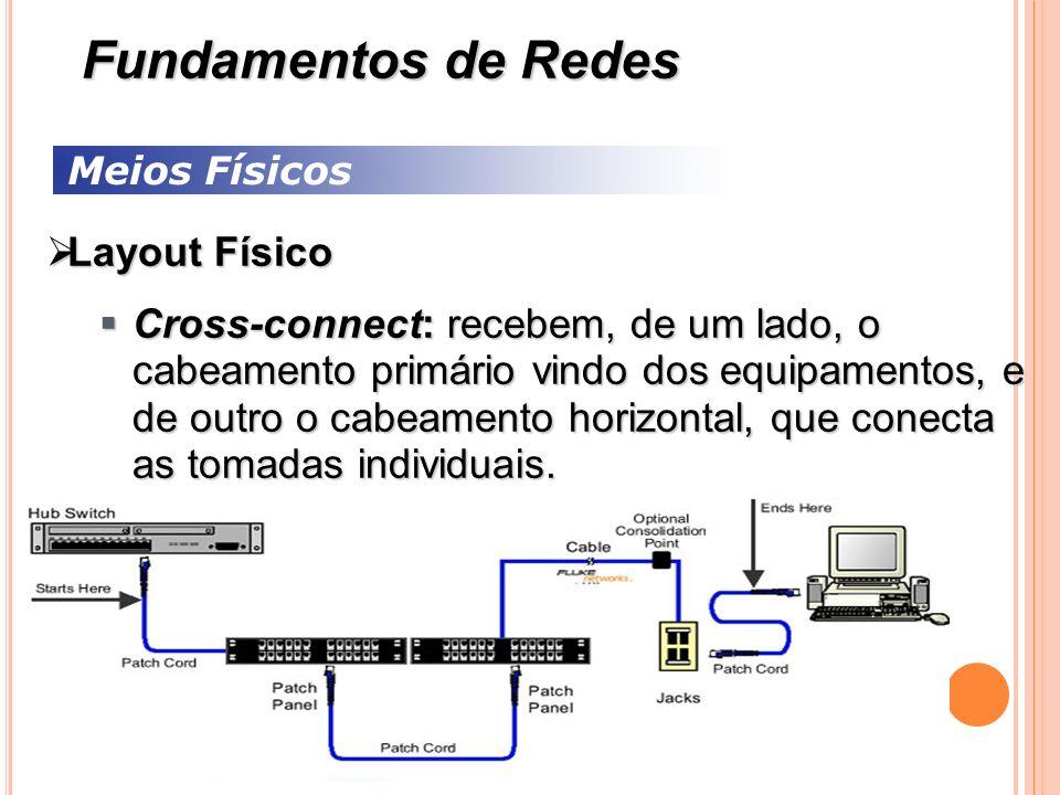 Meios Físicos Layout Físico Layout Físico Cross-connect: recebem, de um lado, o cabeamento primário vindo dos equipamentos, e de outro o cabeamento ho