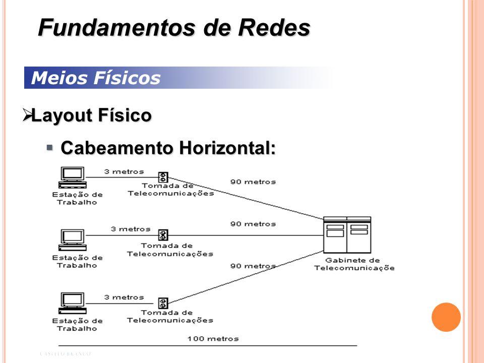 Meios Físicos Layout Físico Layout Físico Cabeamento Horizontal: Cabeamento Horizontal: Fundamentos de Redes