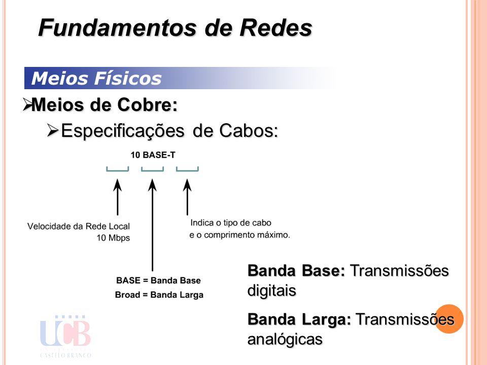 Meios Físicos Meios de Cobre: Meios de Cobre: Especificações de Cabos: Especificações de Cabos: 10BASE-T 10BASE-T 10 Mbps 10 Mbps Comprimento máximo 100 metros (par trançado) Comprimento máximo 100 metros (par trançado) 10BASE2 (thinnet) 10BASE2 (thinnet) 10 Mbps 10 Mbps Comprimento máximo do cabo 185 metros Comprimento máximo do cabo 185 metros 10BASE5 (thicknet) 10BASE5 (thicknet) 10 Mbps, 10 Mbps, Comprimento máximo do cabo 500 metros Comprimento máximo do cabo 500 metros Fundamentos de Redes