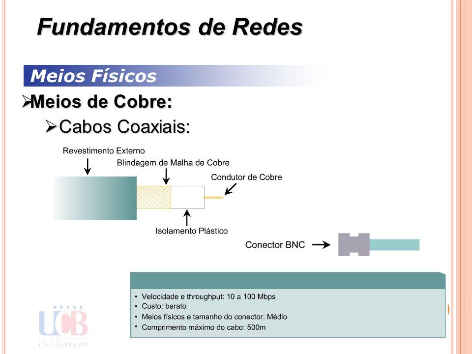 Meios Físicos Meios de Cobre: Meios de Cobre: Cabos Coaxiais: Cabos Coaxiais: Cabo coaxial grosso (10Base5): Cabo coaxial grosso (10Base5): Difícil de se trabalhar devido a sua espessura; Difícil de se trabalhar devido a sua espessura; Foi usado como backbone par redes Ethernet; Foi usado como backbone par redes Ethernet; Fundamentos de Redes