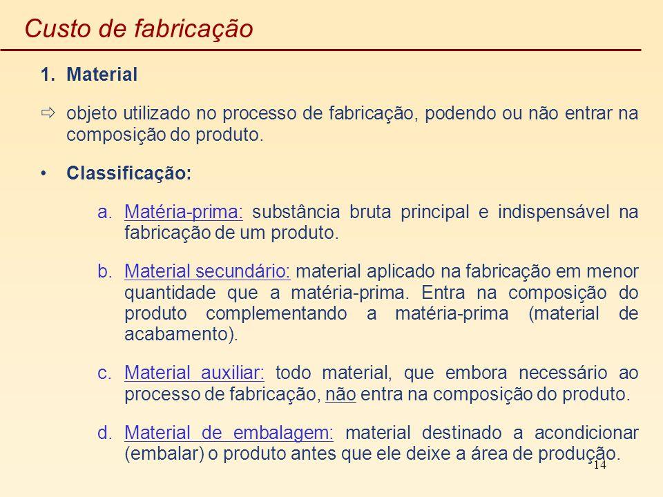 14 Custo de fabricação 1.Material objeto utilizado no processo de fabricação, podendo ou não entrar na composição do produto. Classificação: a.Matéria