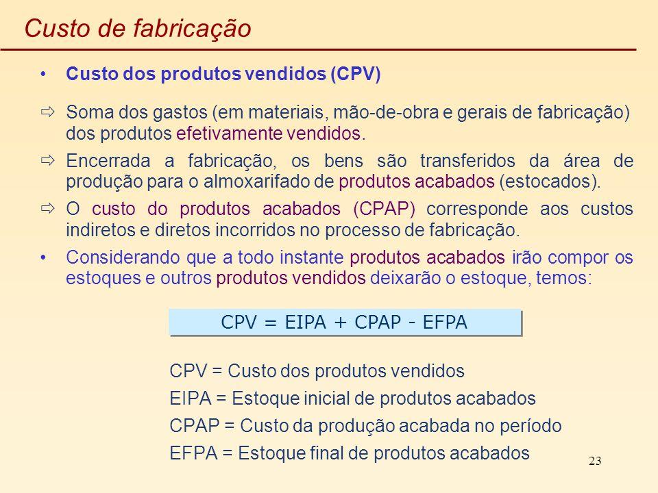 23 Custo de fabricação Custo dos produtos vendidos (CPV) Soma dos gastos (em materiais, mão-de-obra e gerais de fabricação) dos produtos efetivamente