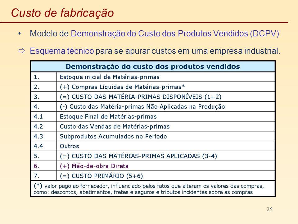 25 Custo de fabricação Modelo de Demonstração do Custo dos Produtos Vendidos (DCPV) Esquema técnico para se apurar custos em uma empresa industrial.