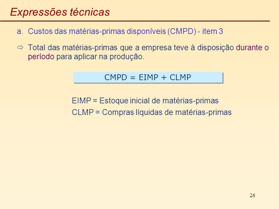 26 Expressões técnicas a.Custos das matérias-primas disponíveis (CMPD) - item 3 Total das matérias-primas que a empresa teve à disposição durante o pe