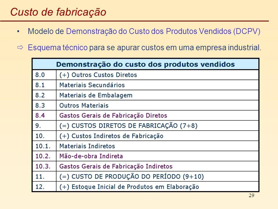 29 Custo de fabricação Modelo de Demonstração do Custo dos Produtos Vendidos (DCPV) Esquema técnico para se apurar custos em uma empresa industrial.