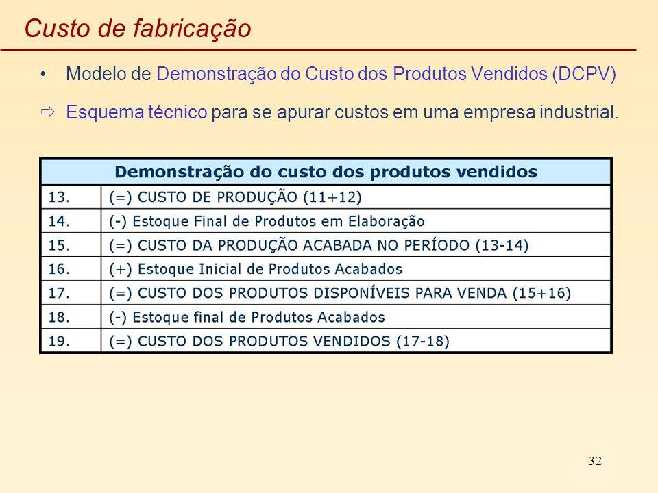 32 Custo de fabricação Modelo de Demonstração do Custo dos Produtos Vendidos (DCPV) Esquema técnico para se apurar custos em uma empresa industrial.
