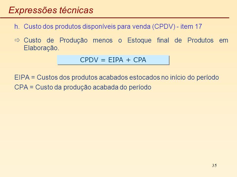 35 Expressões técnicas h.Custo dos produtos disponíveis para venda (CPDV) - item 17 Custo de Produção menos o Estoque final de Produtos em Elaboração.