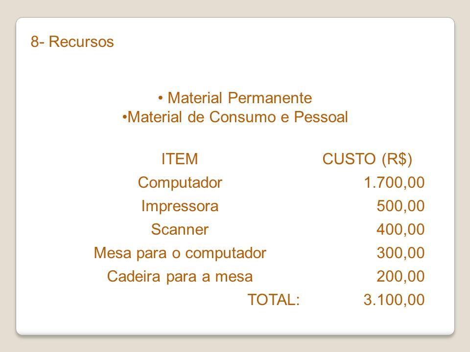 8- Recursos Material Permanente Material de Consumo e Pessoal ITEM CUSTO (R$) Computador1.700,00 Impressora500,00 Scanner400,00 Mesa para o computador