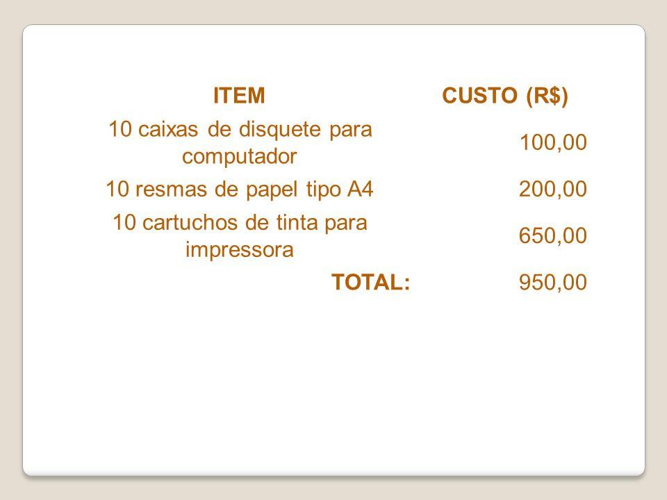 ITEM CUSTO (R$) 10 caixas de disquete para computador 100,00 10 resmas de papel tipo A4200,00 10 cartuchos de tinta para impressora 650,00 TOTAL:950,0