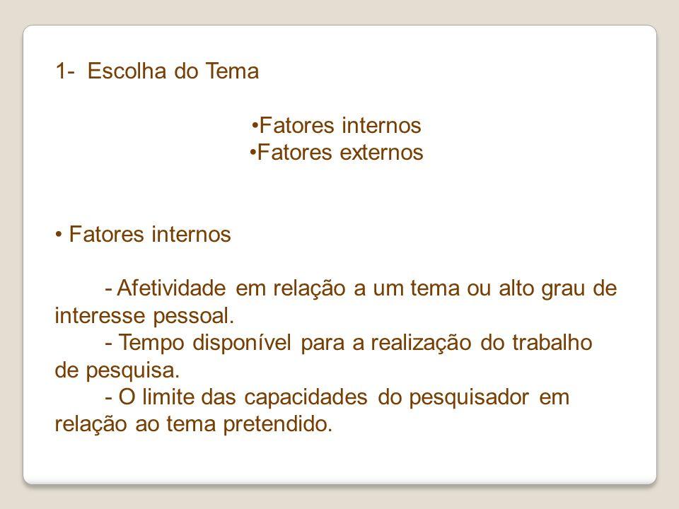 1- Escolha do Tema Fatores internos Fatores externos Fatores internos - Afetividade em relação a um tema ou alto grau de interesse pessoal. - Tempo di