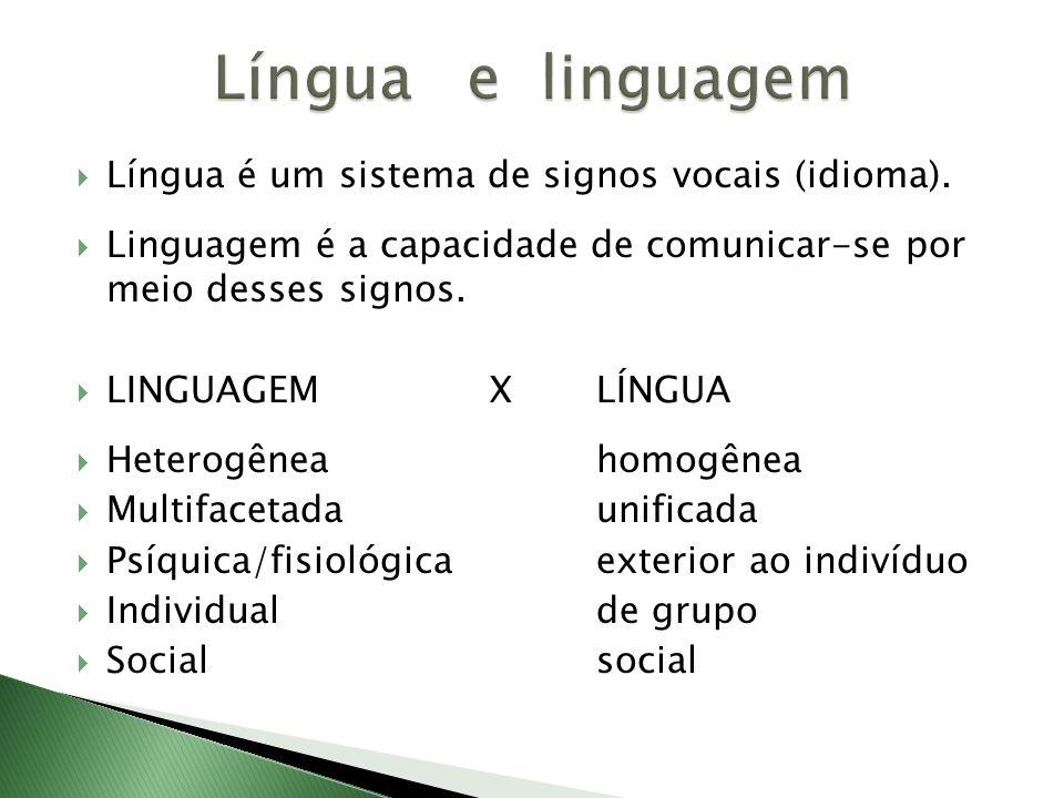 Língua é um sistema de signos vocais (idioma). Linguagem é a capacidade de comunicar-se por meio desses signos. LINGUAGEM X LÍNGUA Heterogêneahomogêne