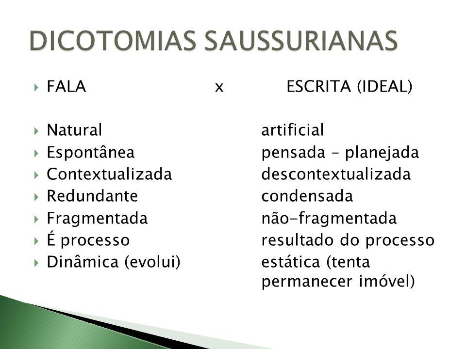 FALAx ESCRITA (IDEAL) Naturalartificial Espontâneapensada – planejada Contextualizadadescontextualizada Redundantecondensada Fragmentadanão-fragmentad