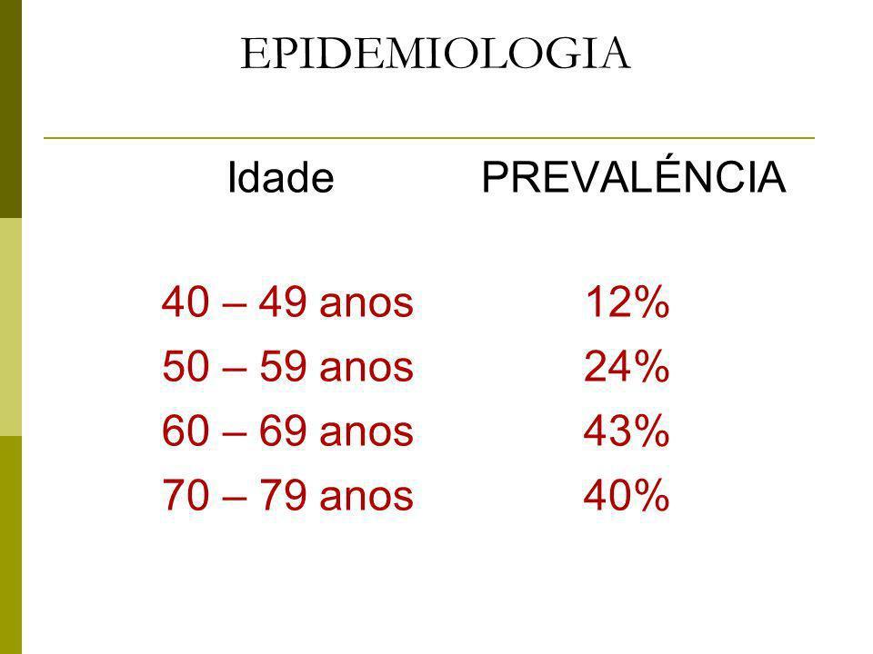 EPIDEMIOLOGIA Idade PREVALÉNCIA 40 – 49 anos 12% 50 – 59 anos 24% 60 – 69 anos 43% 70 – 79 anos 40%