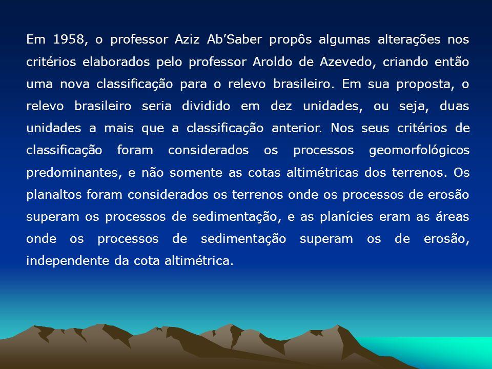 Em 1958, o professor Aziz AbSaber propôs algumas alterações nos critérios elaborados pelo professor Aroldo de Azevedo, criando então uma nova classifi