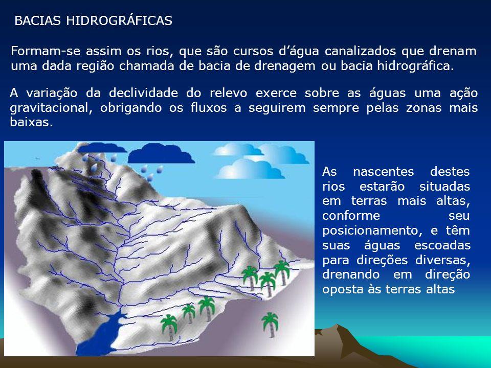 BACIAS HIDROGRÁFICAS A variação da declividade do relevo exerce sobre as águas uma ação gravitacional, obrigando os fluxos a seguirem sempre pelas zon