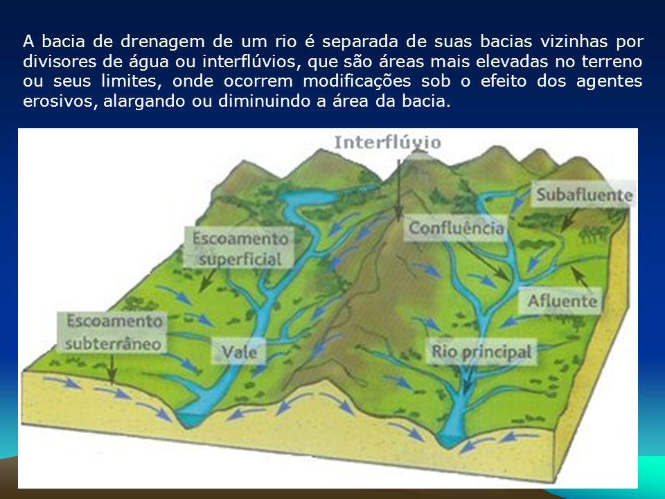 A bacia de drenagem de um rio é separada de suas bacias vizinhas por divisores de água ou interflúvios, que são áreas mais elevadas no terreno ou seus