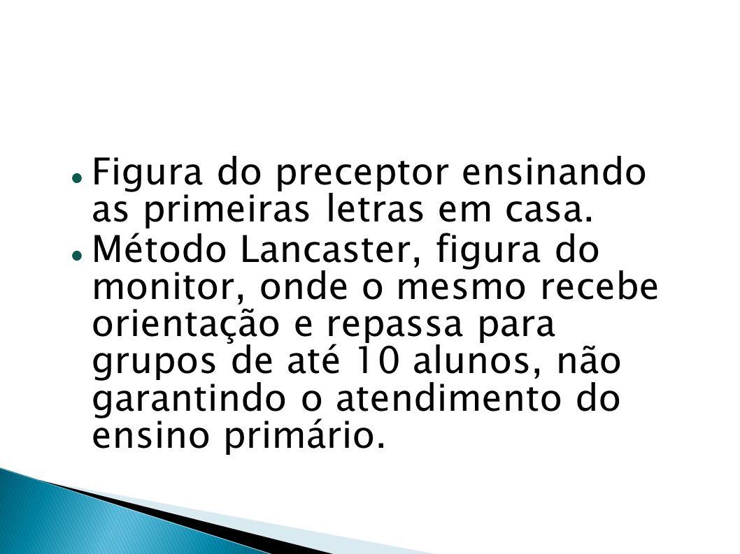 Figura do preceptor ensinando as primeiras letras em casa. Método Lancaster, figura do monitor, onde o mesmo recebe orientação e repassa para grupos d