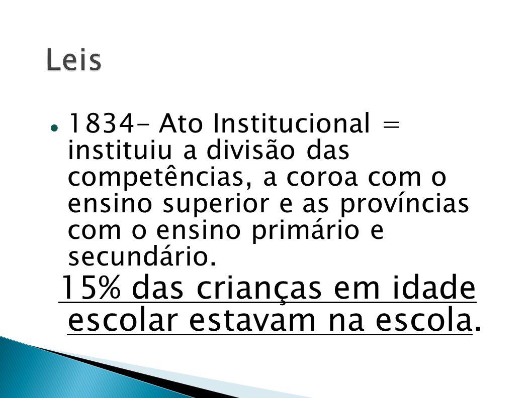 1834- Ato Institucional = instituiu a divisão das competências, a coroa com o ensino superior e as províncias com o ensino primário e secundário. 15%
