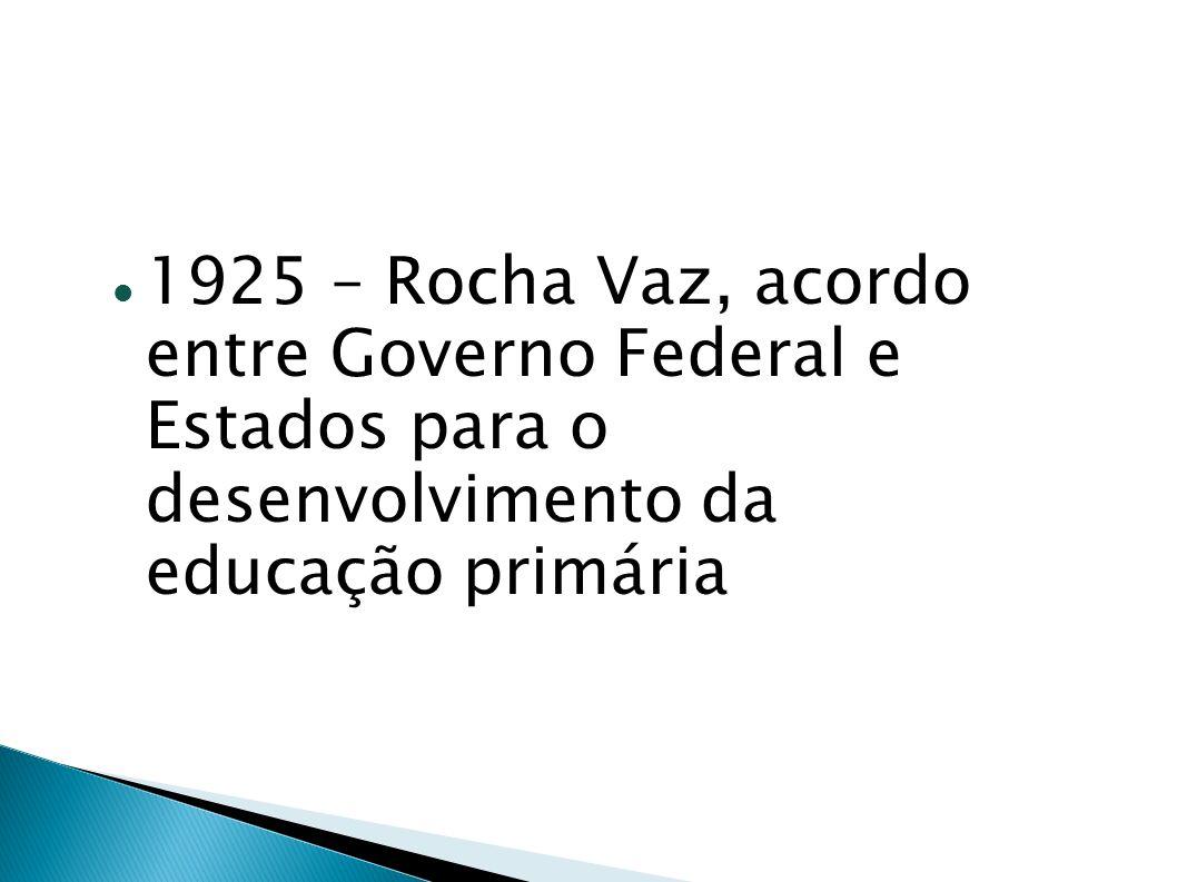 1925 – Rocha Vaz, acordo entre Governo Federal e Estados para o desenvolvimento da educação primária