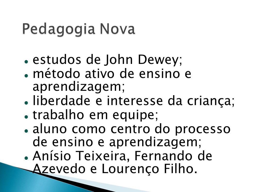 estudos de John Dewey; método ativo de ensino e aprendizagem; liberdade e interesse da criança; trabalho em equipe; aluno como centro do processo de e